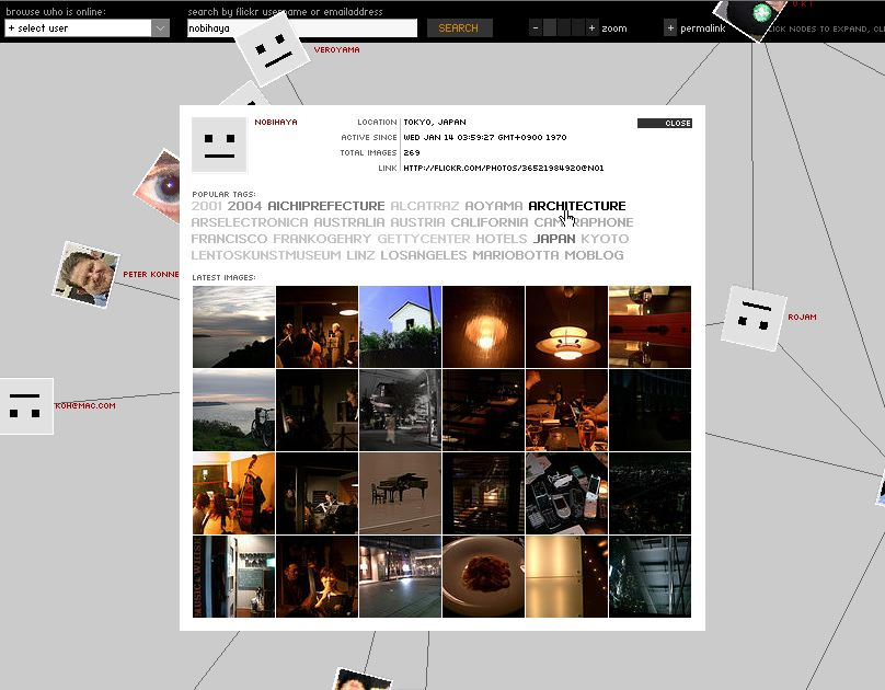 flickrgraph2